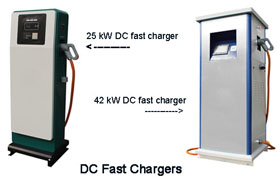 EV Express fast Charger